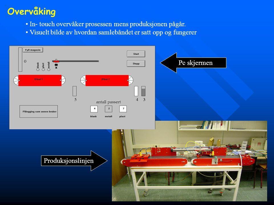 Overvåking In- touch overvåker prosessen mens produksjonen pågår.
