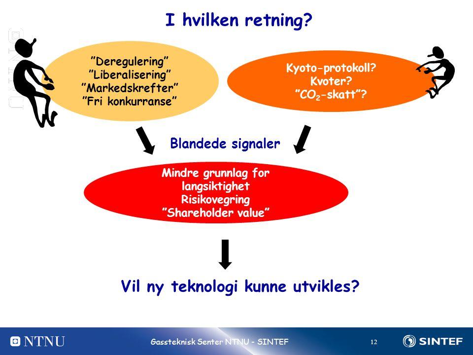 Mindre grunnlag for langsiktighet Vil ny teknologi kunne utvikles