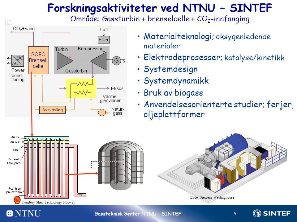 Forskningsaktiviteter ved NTNU – SINTEF