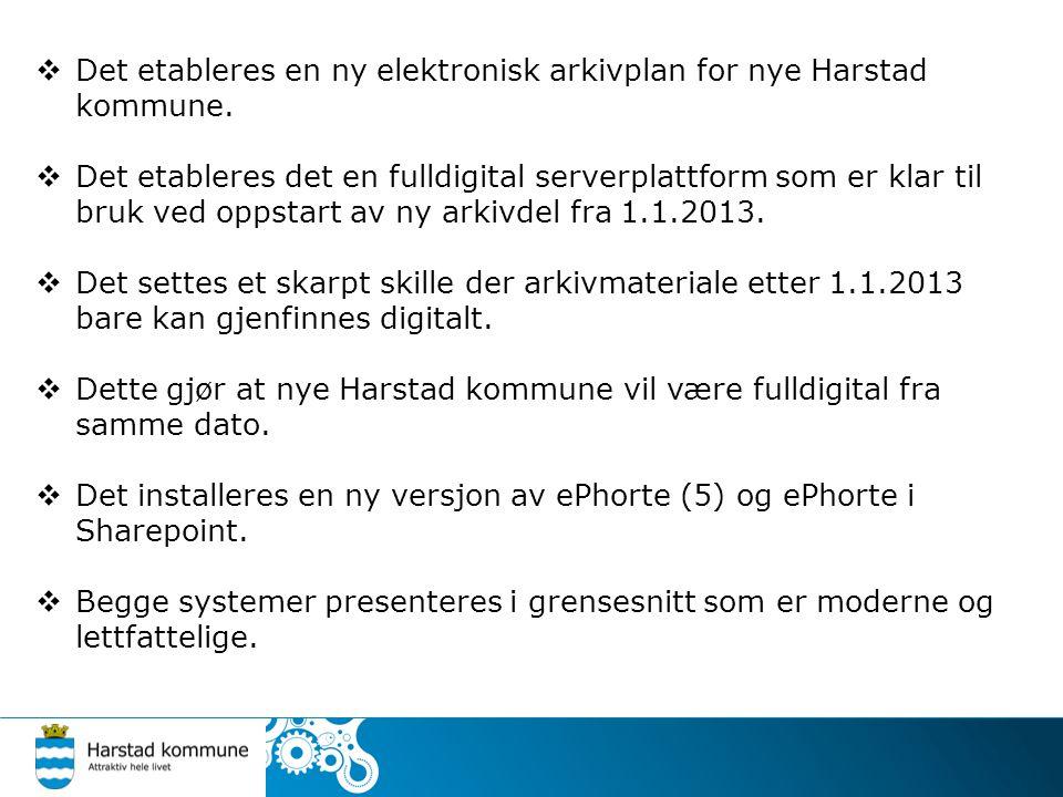 Det etableres en ny elektronisk arkivplan for nye Harstad kommune.