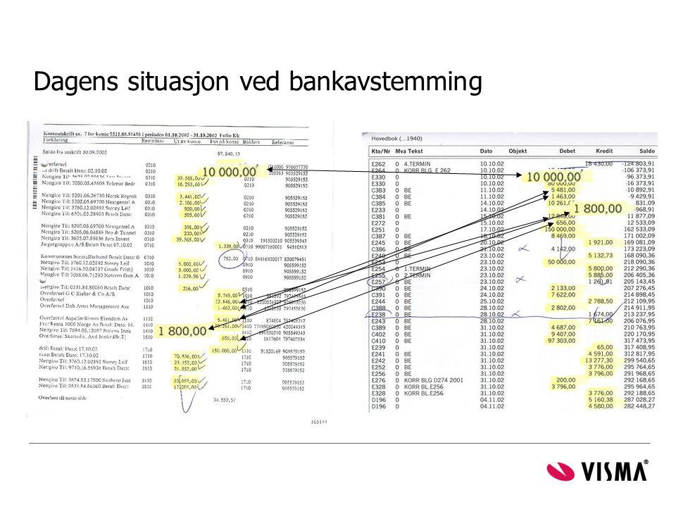 Dagens situasjon ved bankavstemming