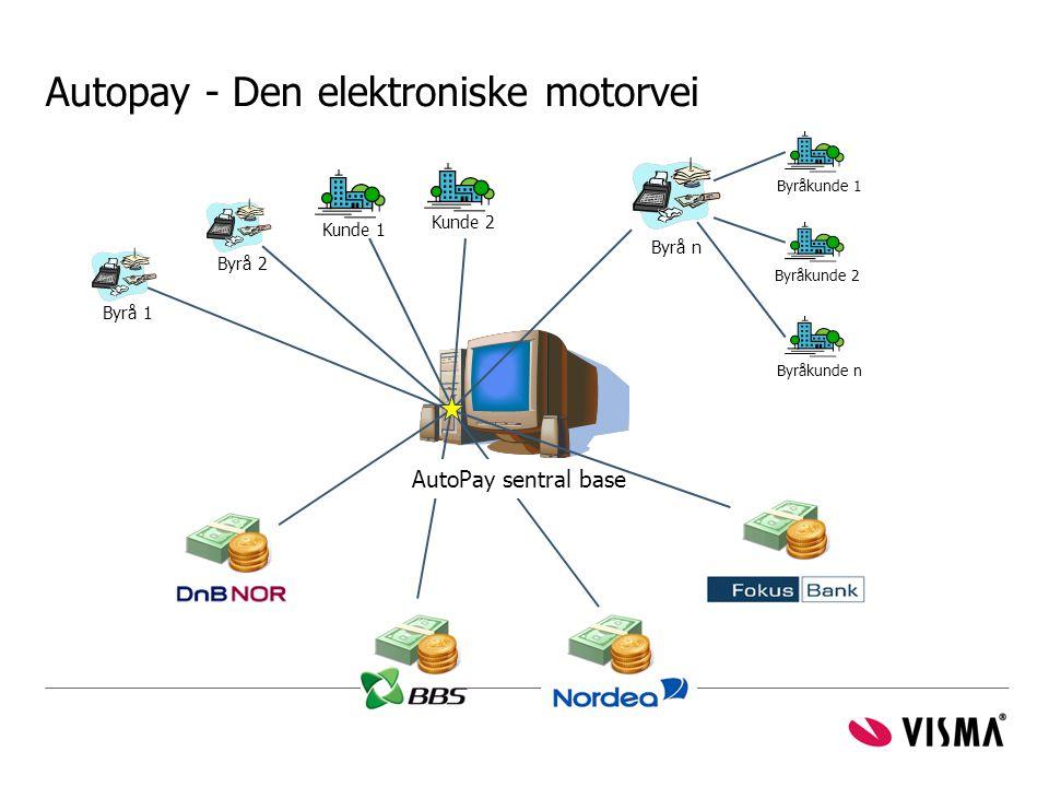 Autopay - Den elektroniske motorvei