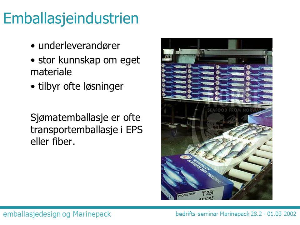Emballasjeindustrien