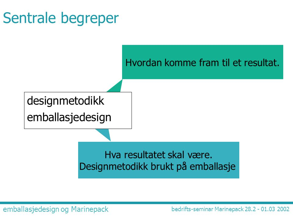 Sentrale begreper designmetodikk emballasjedesign