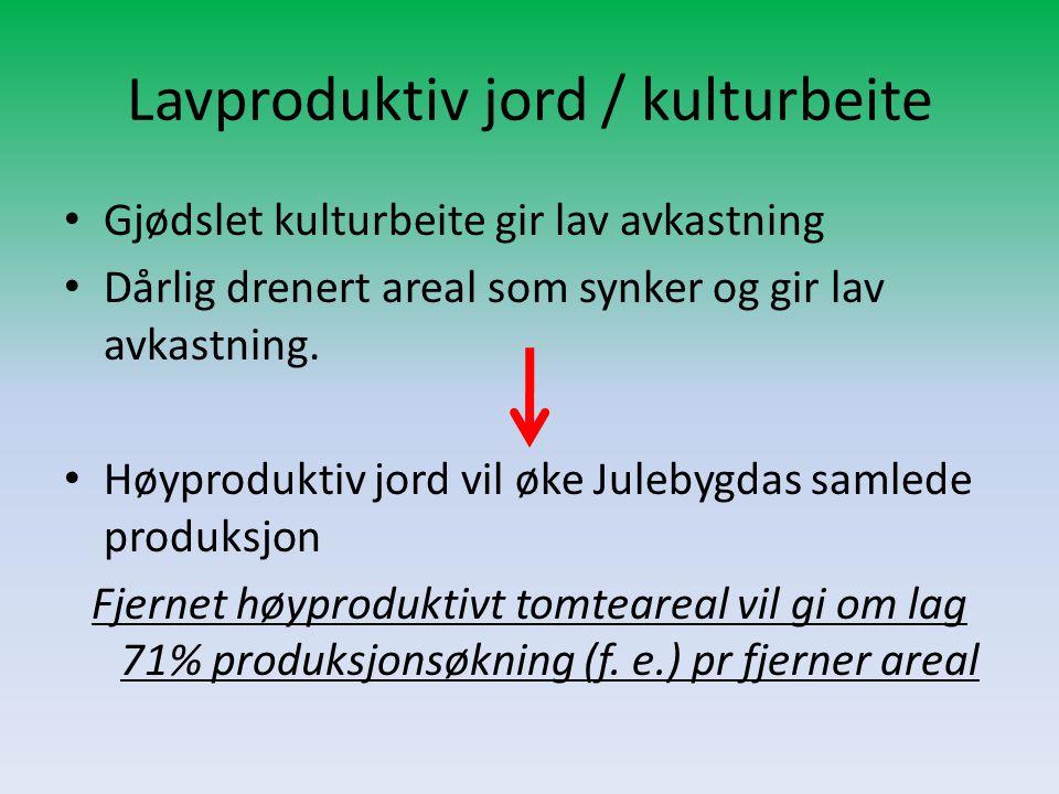 Lavproduktiv jord / kulturbeite