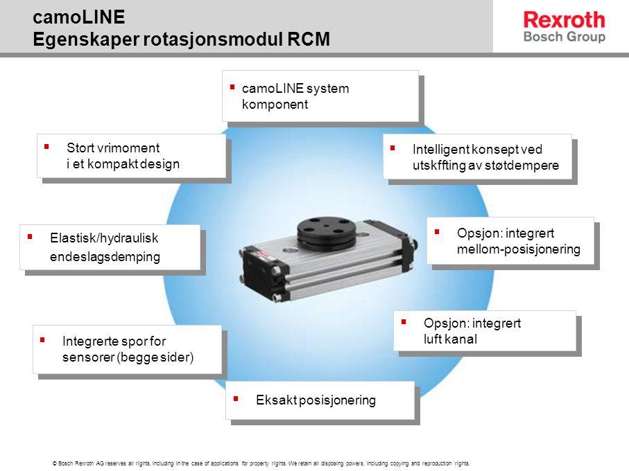 camoLINE Egenskaper rotasjonsmodul RCM