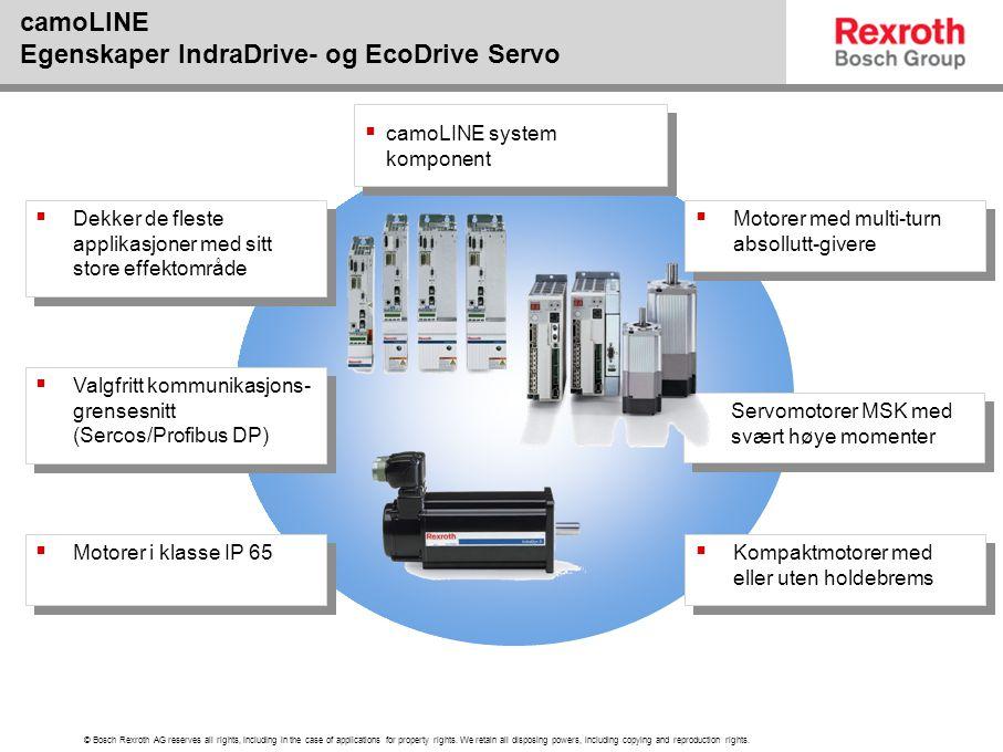 camoLINE Egenskaper IndraDrive- og EcoDrive Servo