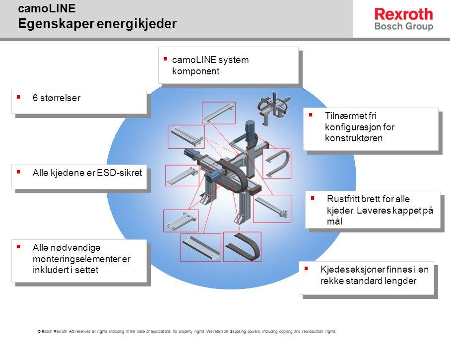 camoLINE Egenskaper energikjeder