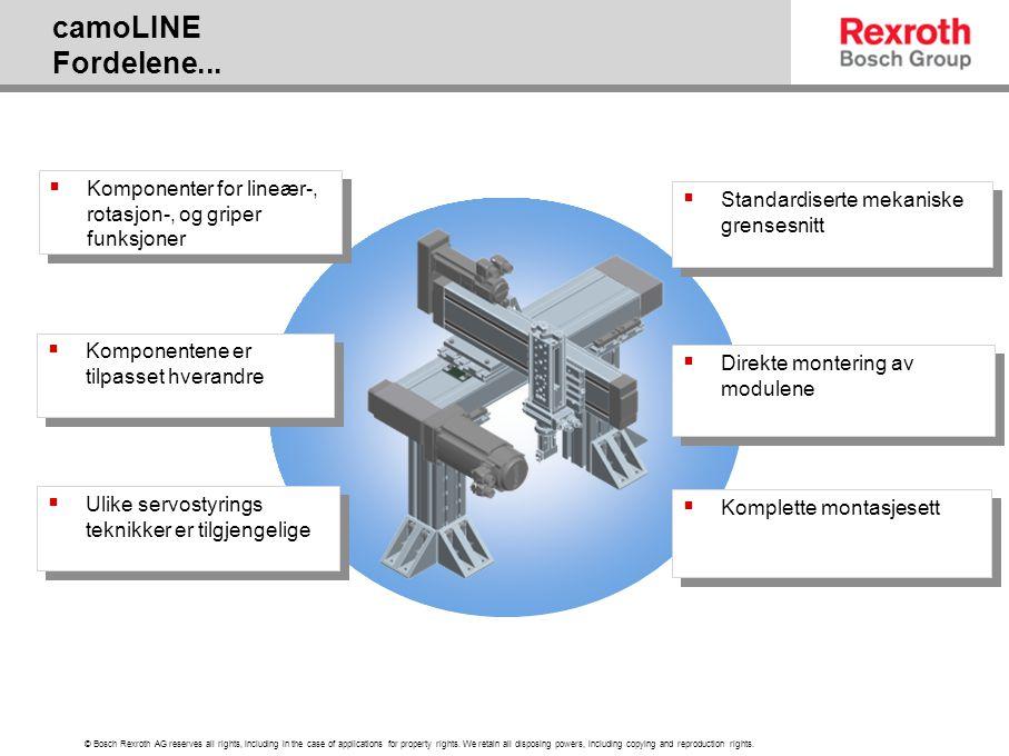 camoLINE Fordelene... Komponenter for lineær-, rotasjon-, og griper funksjoner. Standardiserte mekaniske grensesnitt.