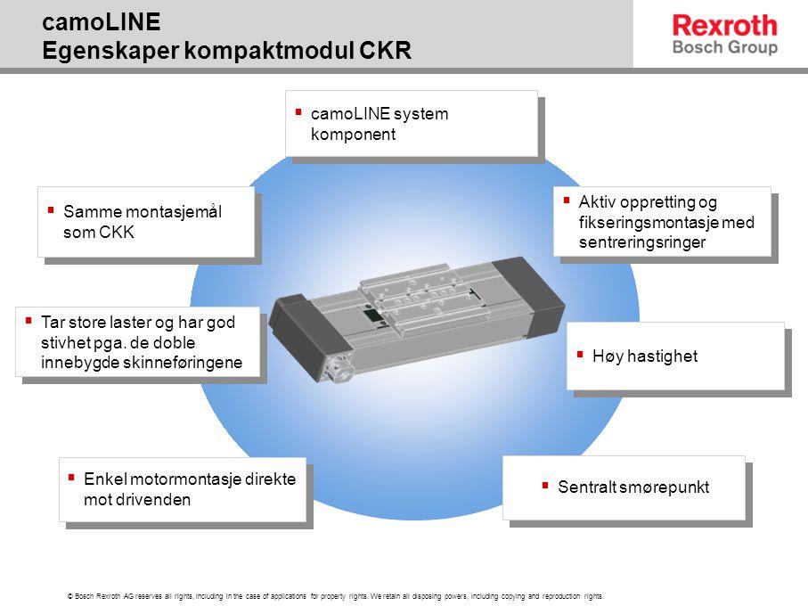 camoLINE Egenskaper kompaktmodul CKR