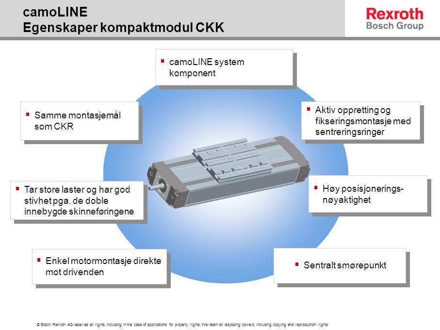 camoLINE Egenskaper kompaktmodul CKK