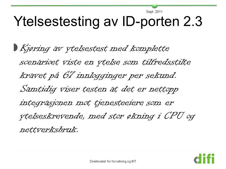 Ytelsestesting av ID-porten 2.3