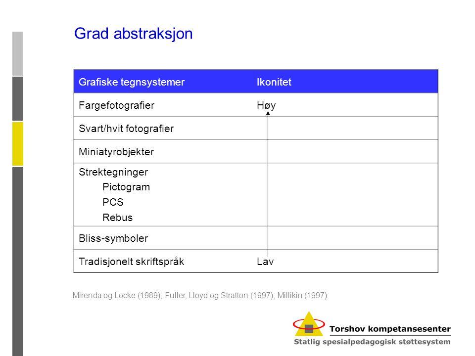 Grad abstraksjon Grafiske tegnsystemer Ikonitet Fargefotografier Høy
