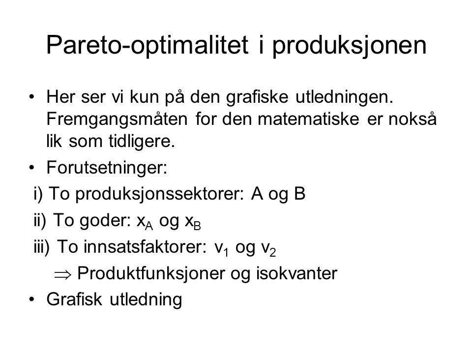 Pareto-optimalitet i produksjonen