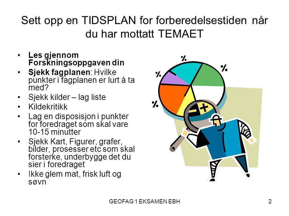Sett opp en TIDSPLAN for forberedelsestiden når du har mottatt TEMAET