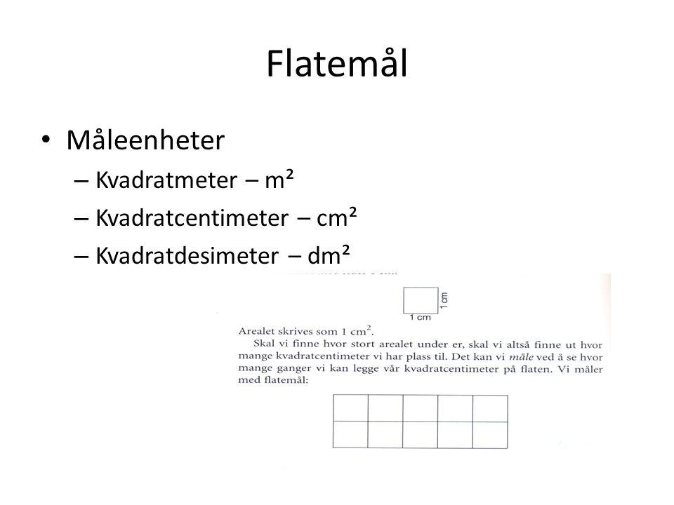 Flatemål Måleenheter Kvadratmeter – m² Kvadratcentimeter – cm²