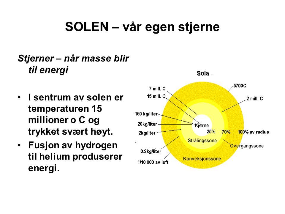 SOLEN – vår egen stjerne
