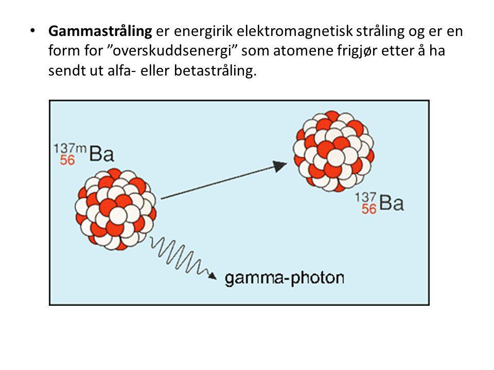 Gammastråling er energirik elektromagnetisk stråling og er en form for overskuddsenergi som atomene frigjør etter å ha sendt ut alfa- eller betastråling.