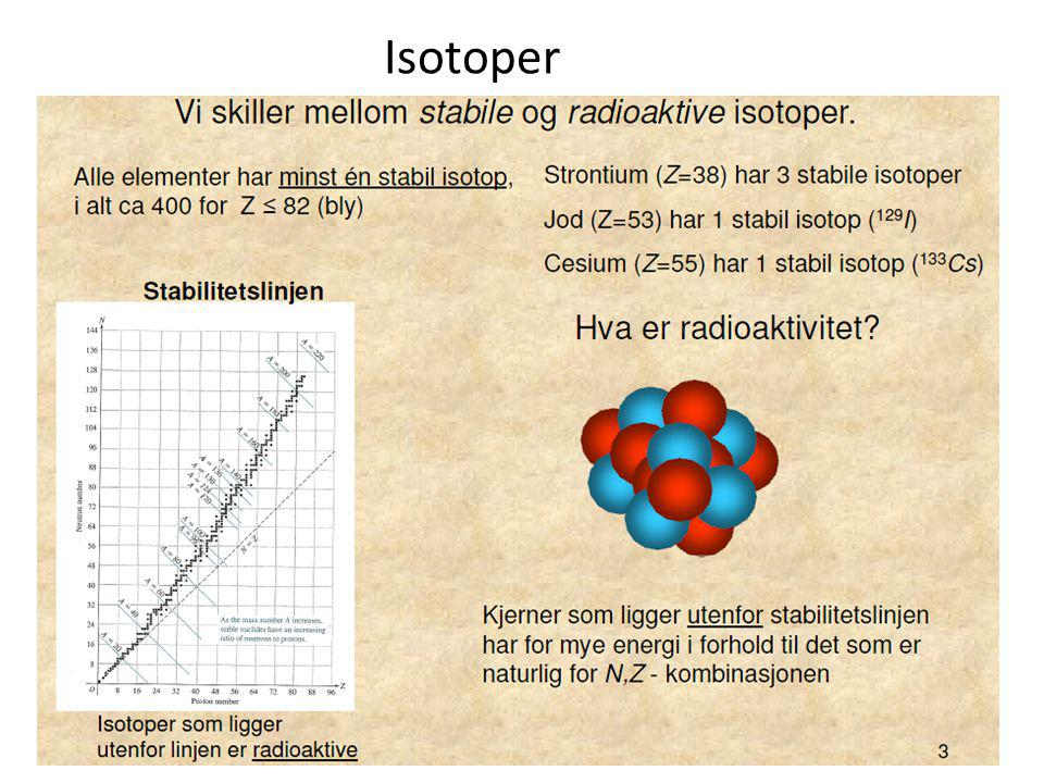 Isotoper