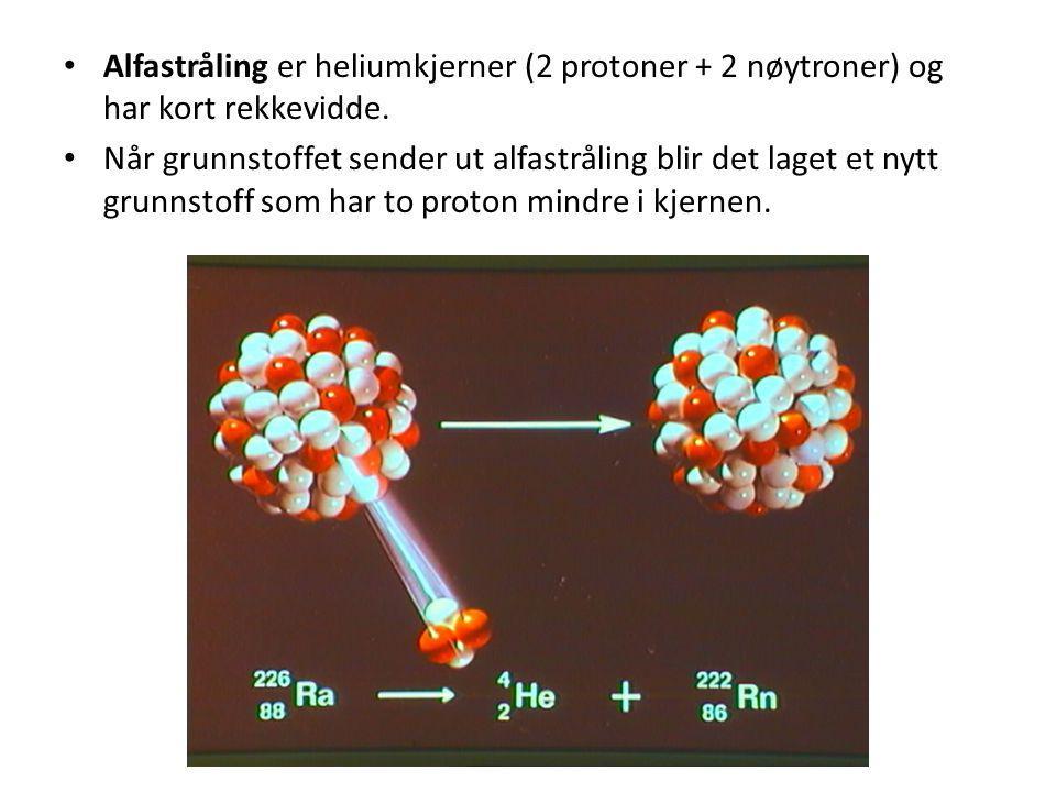 Alfastråling er heliumkjerner (2 protoner + 2 nøytroner) og har kort rekkevidde.
