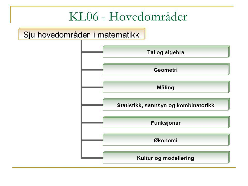KL06 - Hovedområder