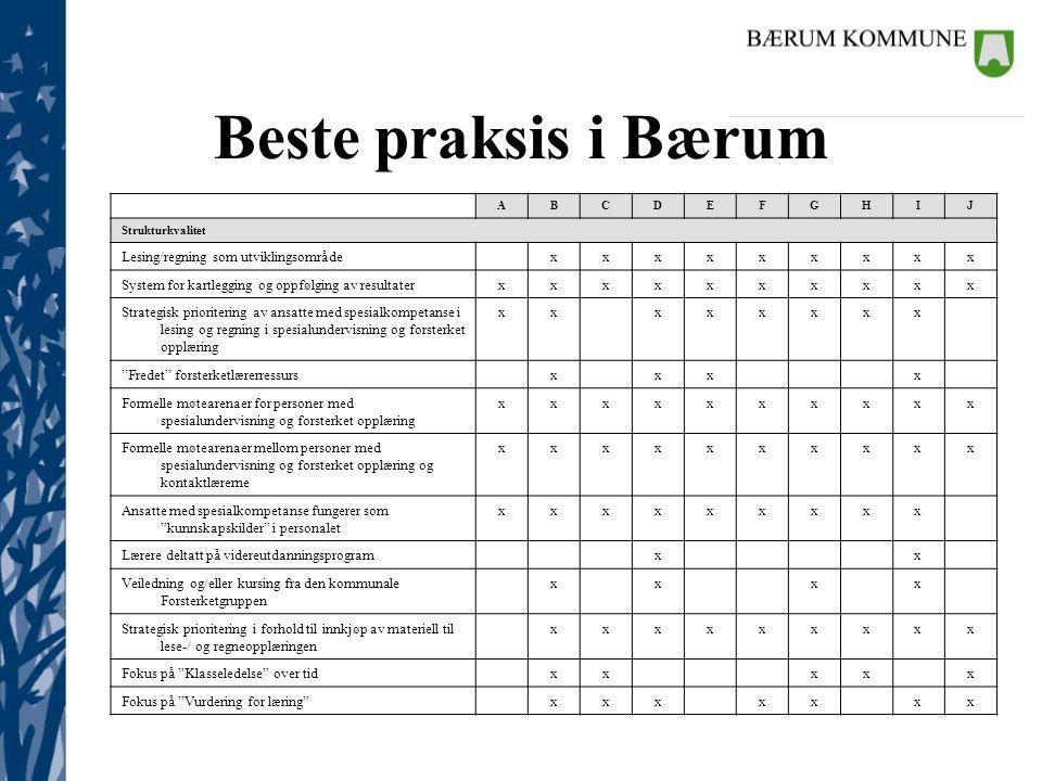 Beste praksis i Bærum Lesing/regning som utviklingsområde x