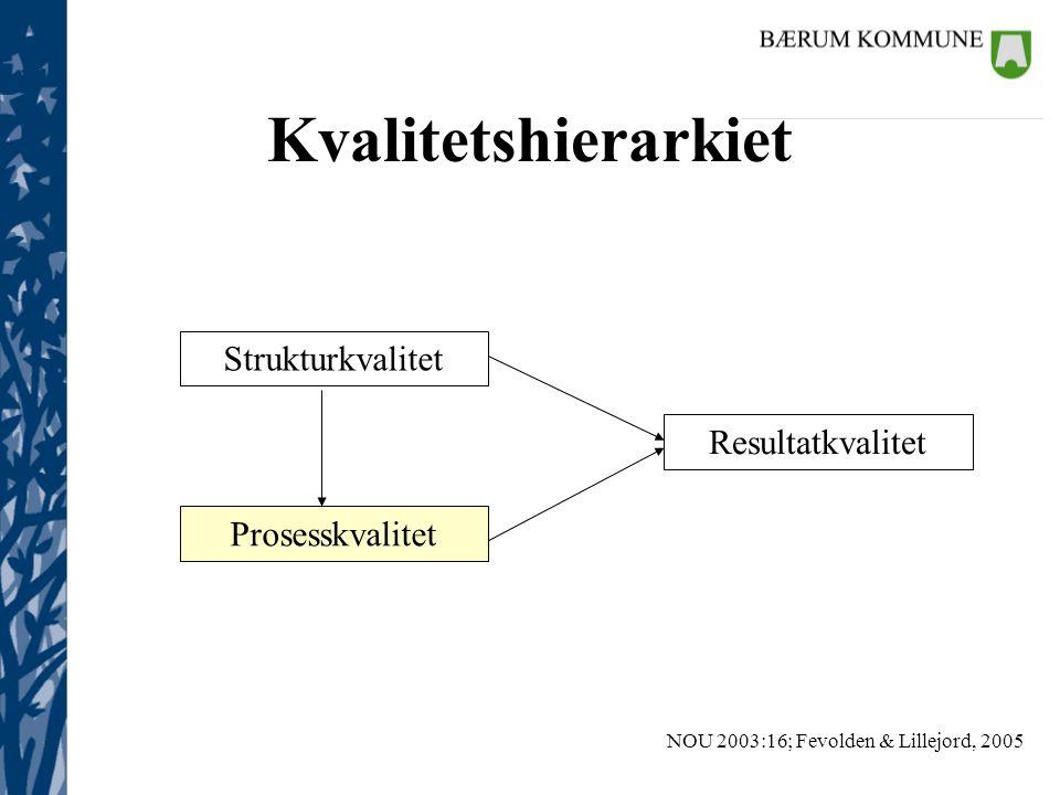 Kvalitetshierarkiet Strukturkvalitet Resultatkvalitet Prosesskvalitet