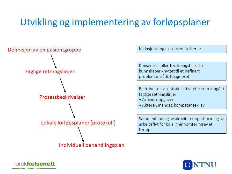 Utvikling og implementering av forløpsplaner