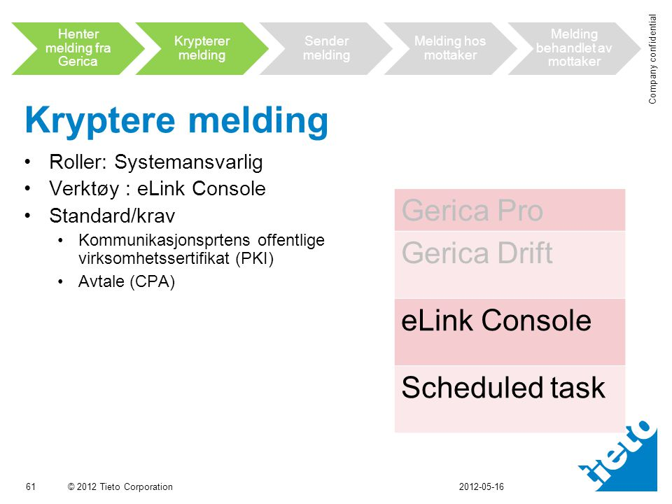 Kryptere melding Gerica Pro Gerica Drift eLink Console Scheduled task