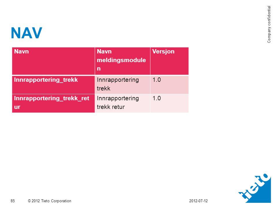 NAV Navn Navn meldingsmodulen Versjon Innrapportering_trekk