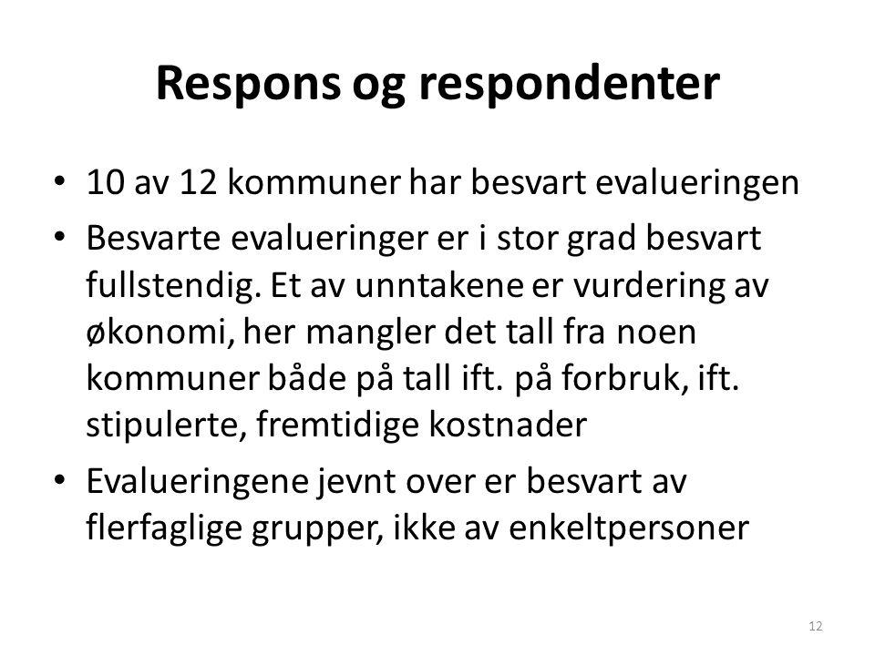 Respons og respondenter