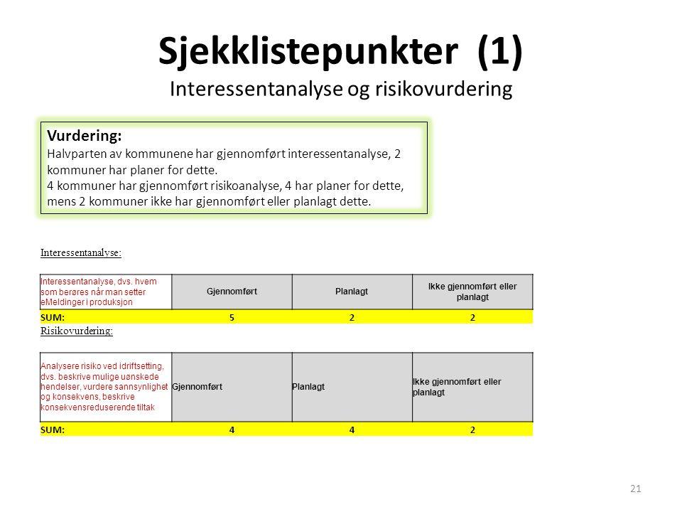 Sjekklistepunkter (1) Interessentanalyse og risikovurdering