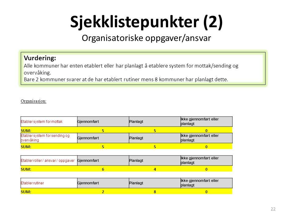 Sjekklistepunkter (2) Organisatoriske oppgaver/ansvar