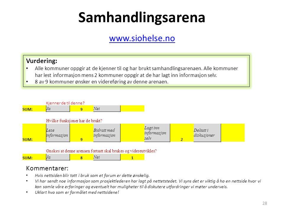 Samhandlingsarena www.siohelse.no