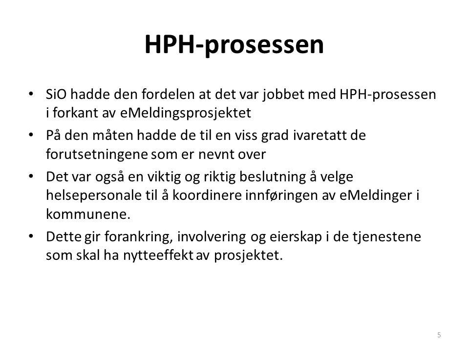 HPH-prosessen SiO hadde den fordelen at det var jobbet med HPH-prosessen i forkant av eMeldingsprosjektet.