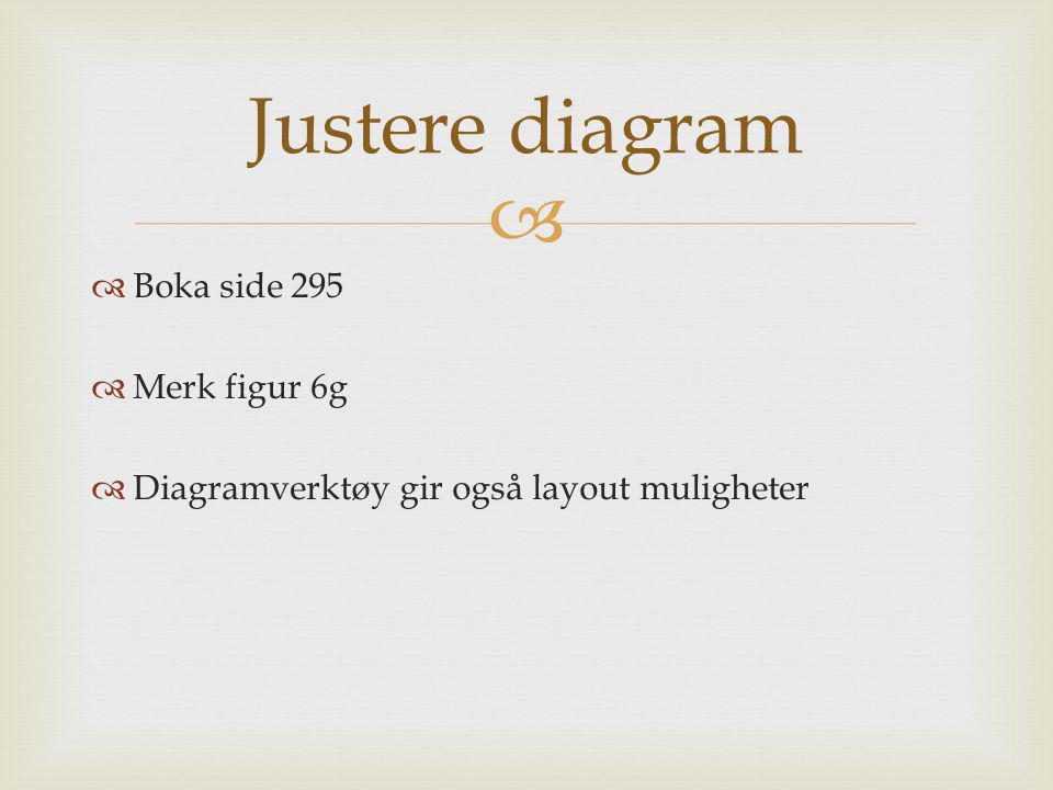 Justere diagram Boka side 295 Merk figur 6g