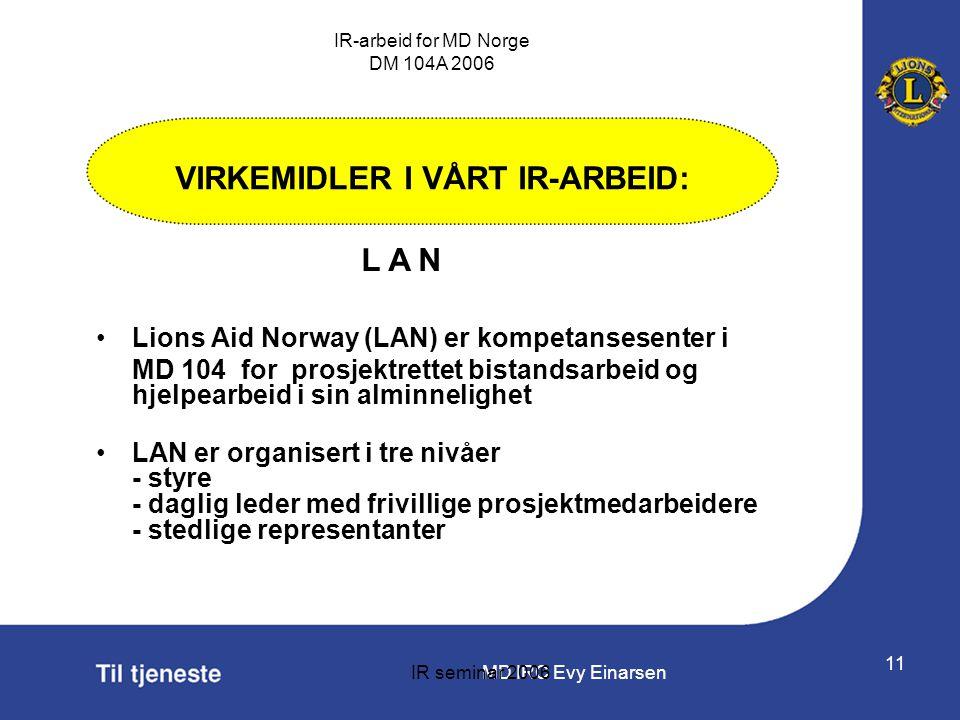 VIRKEMIDLER I VÅRT IR-ARBEID: