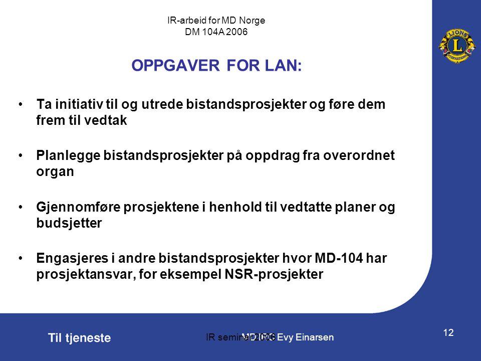 OPPGAVER FOR LAN: Ta initiativ til og utrede bistandsprosjekter og føre dem frem til vedtak.