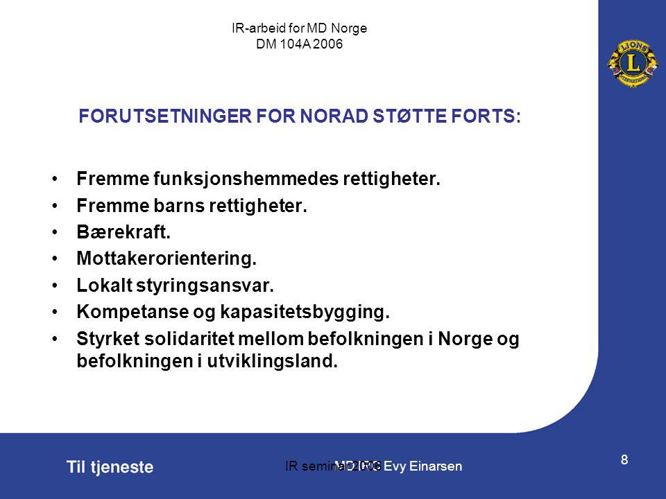 FORUTSETNINGER FOR NORAD STØTTE FORTS: