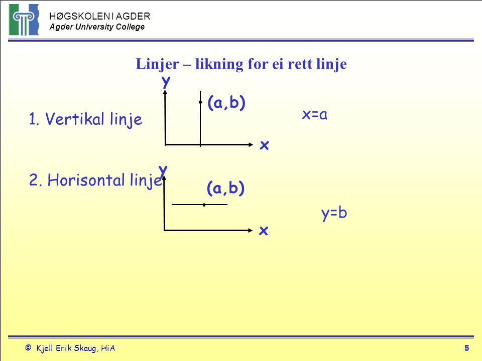 Linjer – likning for ei rett linje