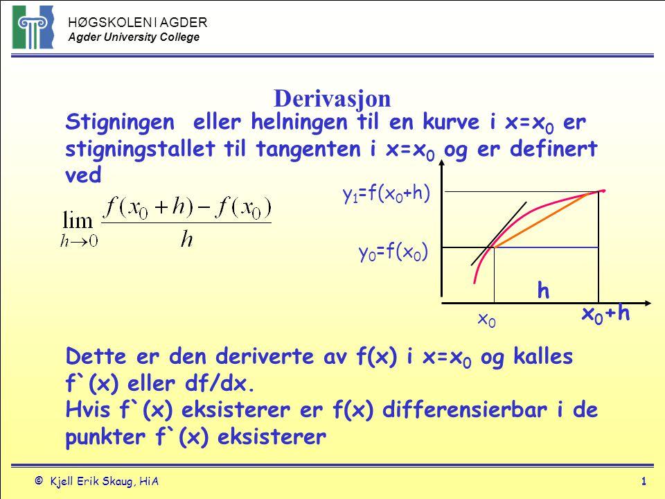 Derivasjon Stigningen eller helningen til en kurve i x=x0 er stigningstallet til tangenten i x=x0 og er definert ved.