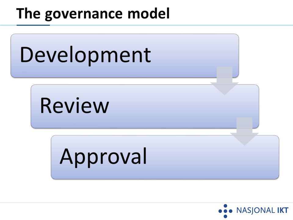 The governance model Development Review Approval