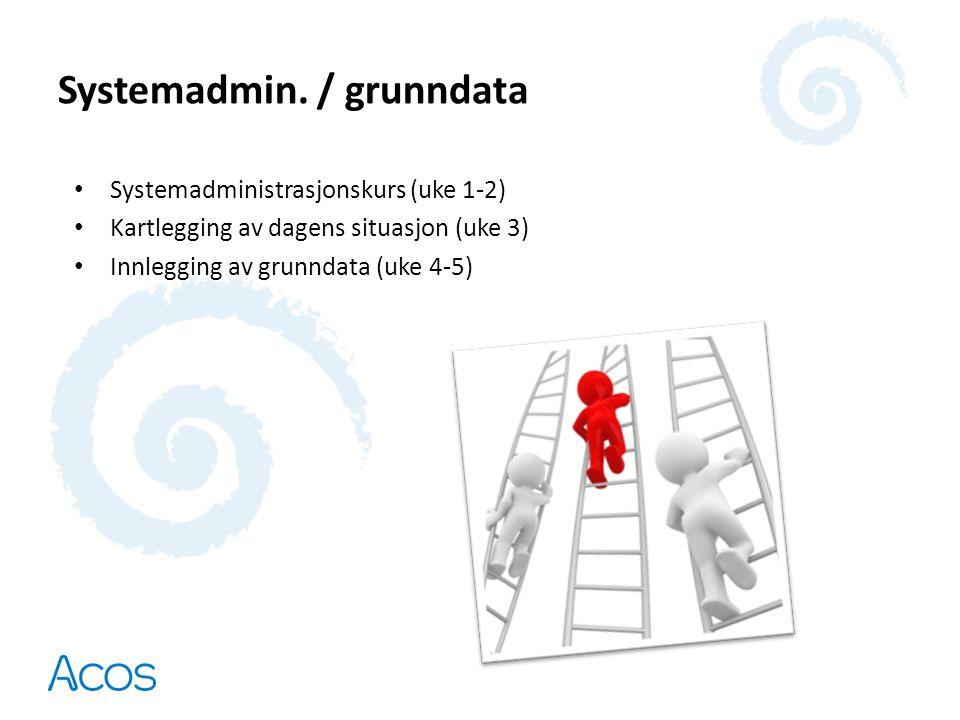 Systemadmin. / grunndata