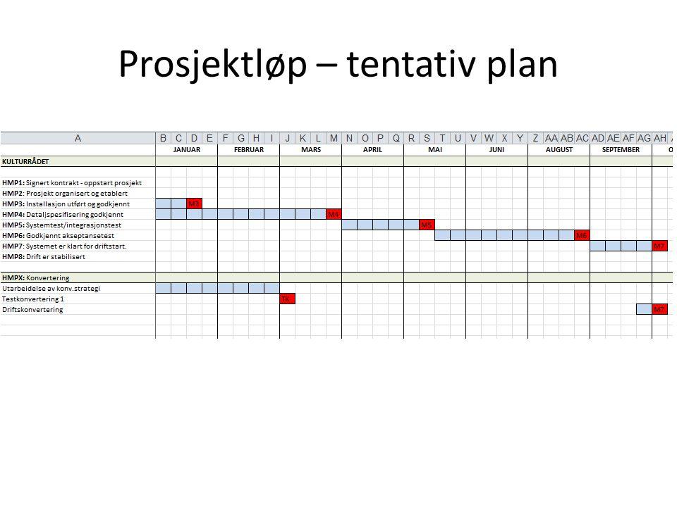 Prosjektløp – tentativ plan