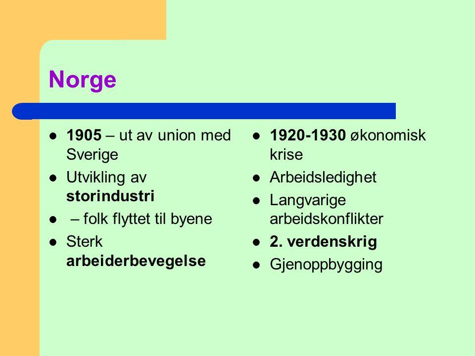 Norge 1905 – ut av union med Sverige Utvikling av storindustri