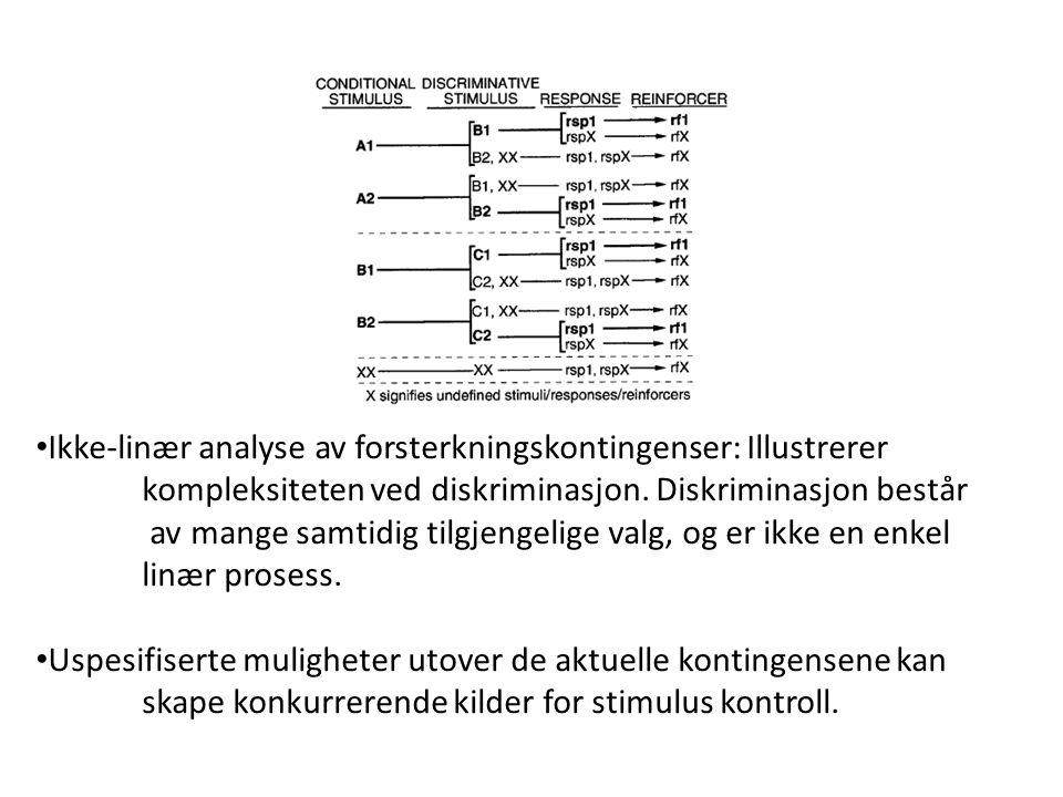 Ikke-linær analyse av forsterkningskontingenser: Illustrerer