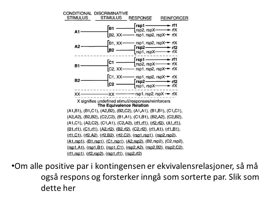Om alle positive par i kontingensen er ekvivalensrelasjoner, så må