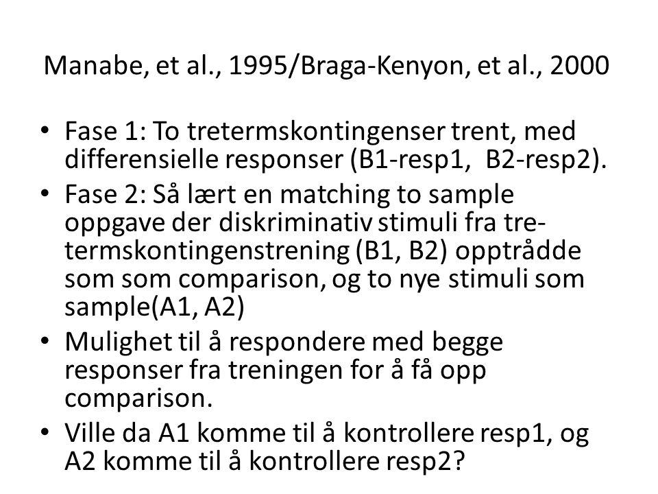 Manabe, et al., 1995/Braga-Kenyon, et al., 2000