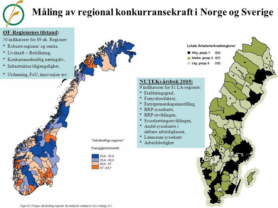 Måling av regional konkurransekraft i Norge og Sverige