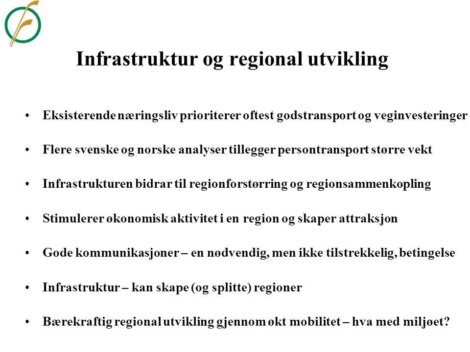 Infrastruktur og regional utvikling